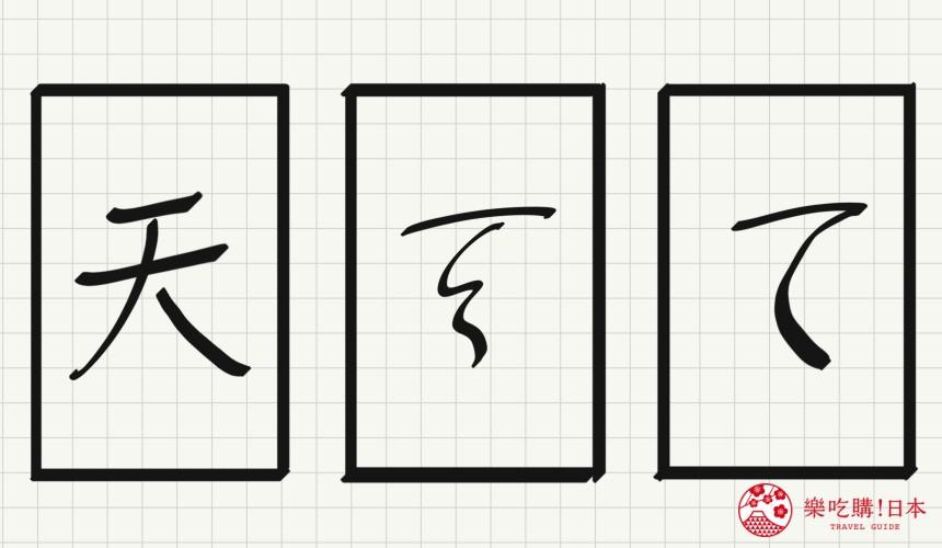 日语平假名「て」源自於「天」的示意图