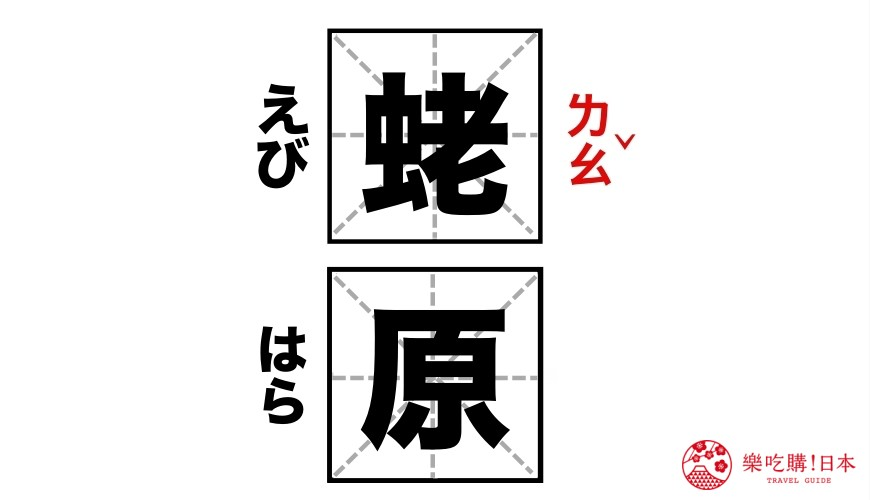 《樂吃購!日本》日本漢字發音「蛯原友里」讀音「ㄌㄠˇ」原示意圖