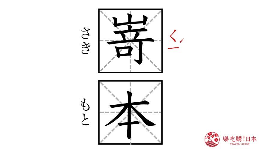 大阪高级生吐司「嵜本」的中文与日文读音