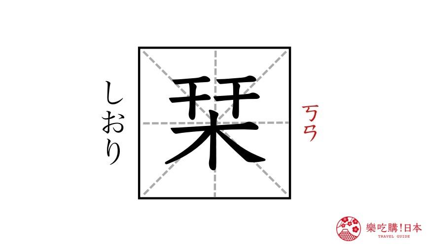 汉字「栞」的中文与日文读音