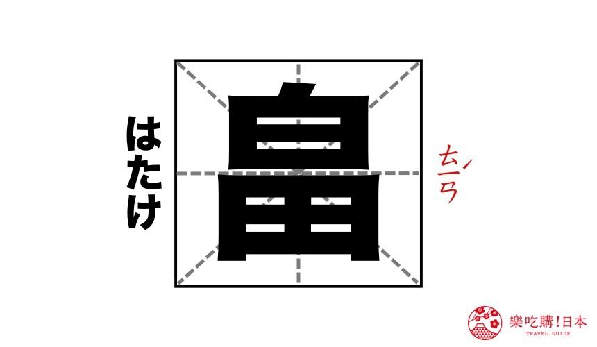 日文「畠」漢字讀音示意圖