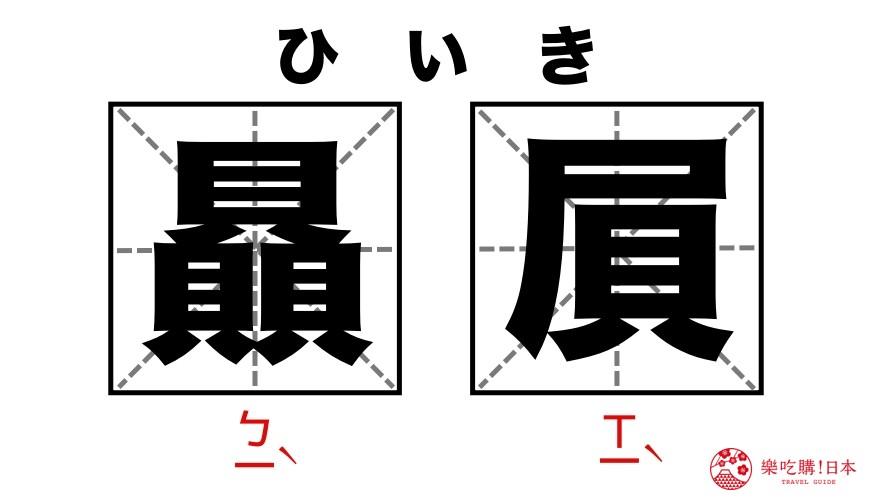 日語漢字「贔屓」中文意思偏愛偏心的漢字讀音形象圖