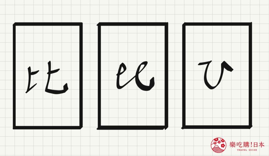 日语平假名「ひ」源自於「比」的示意图