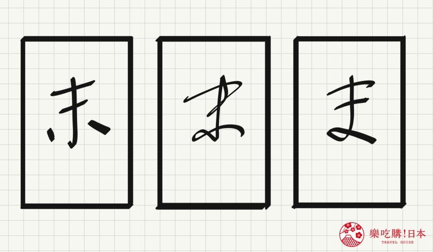 日语平假名「ま」源自於「末」的示意图