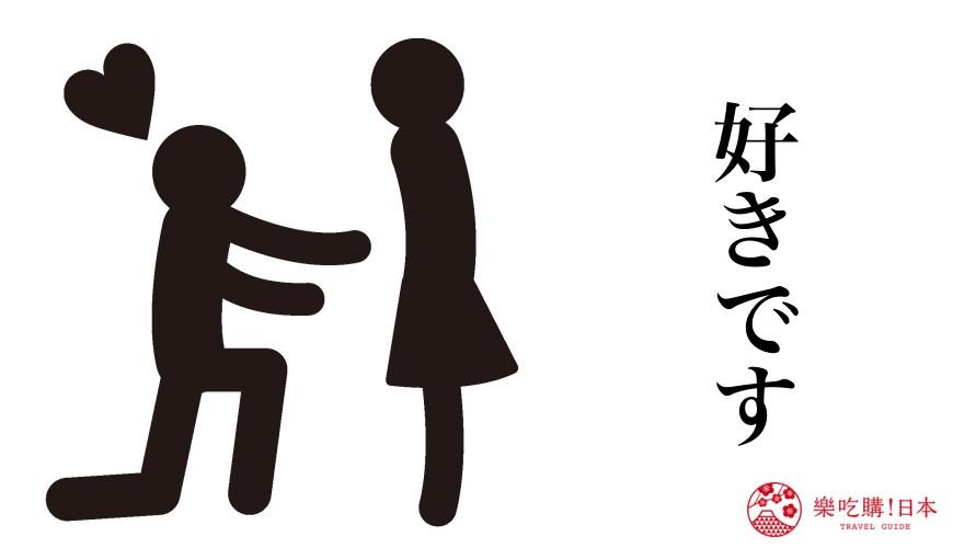 日語我愛你「好きです」使用場合示意圖