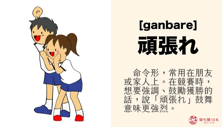 日文「頑張れ」讀音與意思示意圖