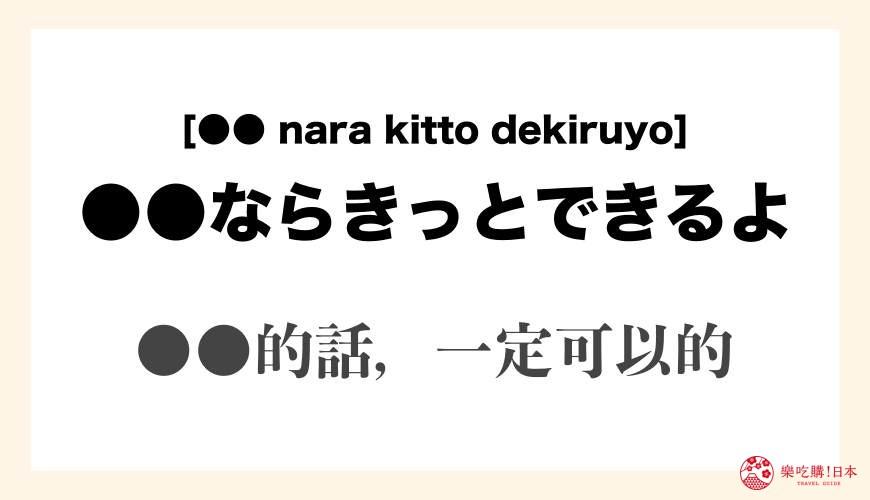 日文「◯◯ならきっとできるよ」讀音與意思「◯◯的話一定辦得到的」示意圖