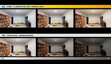 日本吸頂燈推薦挑選方法