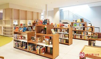 大阪自由行近郊一日遊行程推薦推介天王寺10分鐘直達松原市松原圖書館適合親子共讀的兒童圖書區