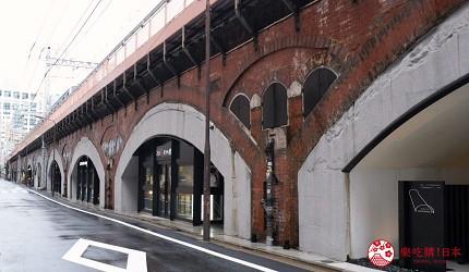 東京自由行東京2021新景點新開幕景點推薦有樂町新橋周邊日比谷okuroji美食街