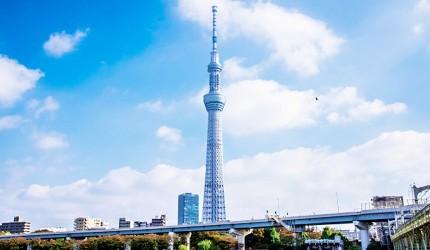 東京老街柴又景點推薦推介下町龜有必去商店街淺草到烏龍派出所散策的東京晴空塔
