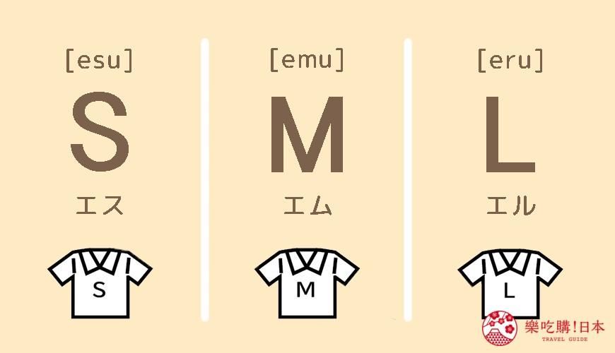 日語尺寸 S、M、L 讀音示意圖