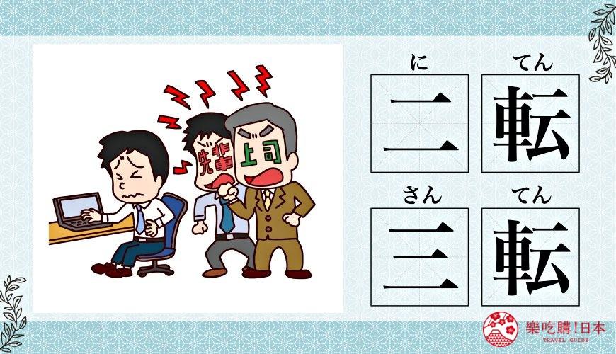 日語四字熟語「二転三転」意思示意圖
