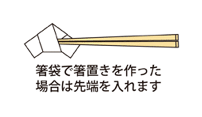 筷架作法示意圖