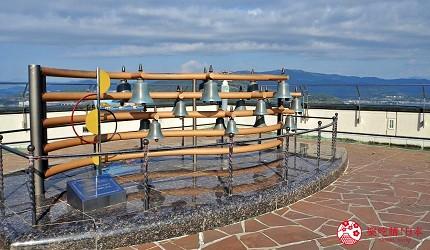 日本靜岡親子旅遊自由行必去景點推薦推介吉卜力夢幻森林空軍基地濱名湖頂樓