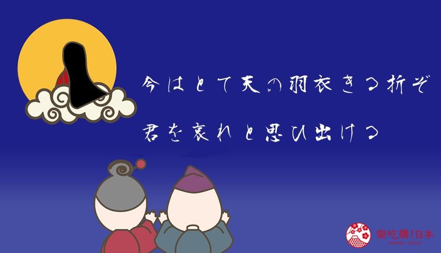 日本故事《竹取物語》輝夜姬升天示意圖
