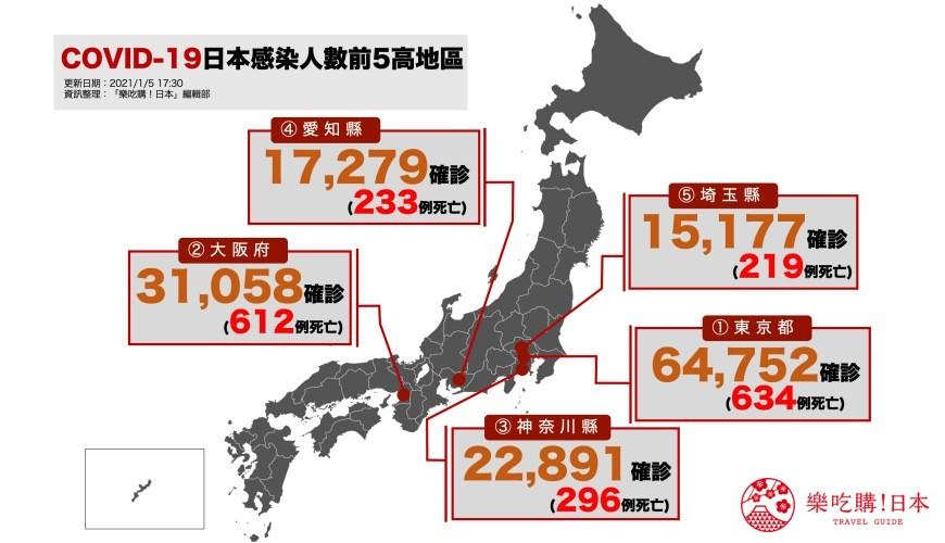 【1/5更新】日本「COVID-19」疫情:东京单日确诊再破千、首都圈拟发布二次紧急事态宣言