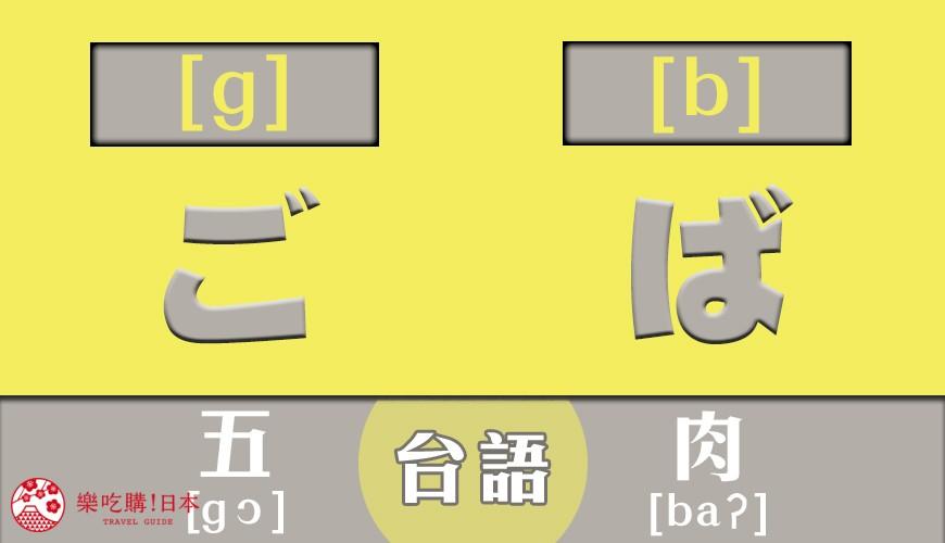 濁音的日語及臺語(閩南語)發音對照圖