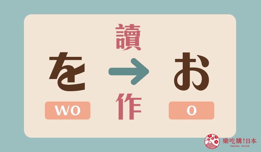 五十音「を」的发音示意图