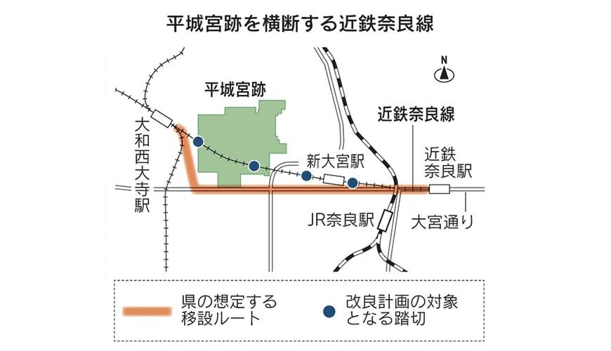 近鐵奈良線路移動計畫