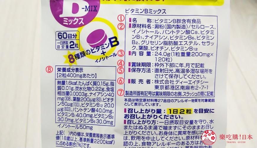 食物標籤營養標籤日本預先包裝進口食物安全標籤法規日文香港台灣日本常見標籤例子
