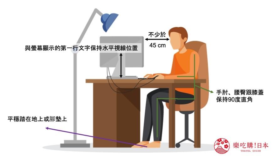 辦公書桌推薦電腦桌推介L型書桌優良坐姿標準說明
