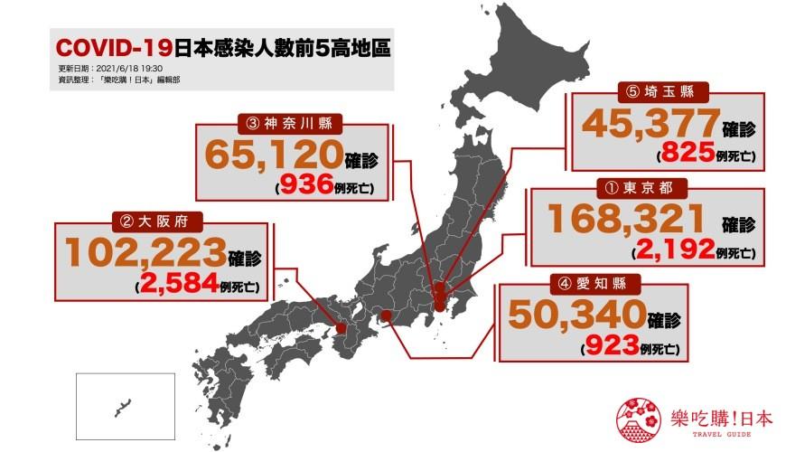 【6/18更新】日本「COVID-19」疫情:全國超過78萬例感染,緊急事態宣言6/20將解除